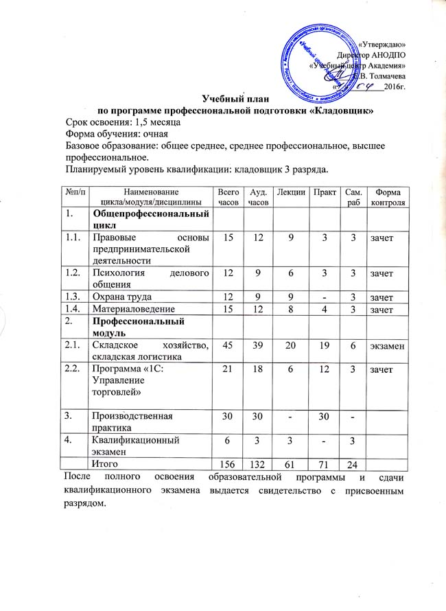 19.УчПлан Кладовщик-новый