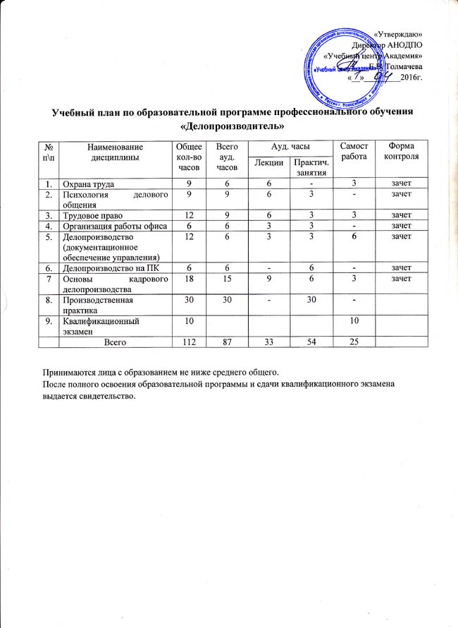 11. УчПлан Делопр